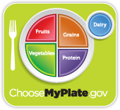 healthy choices, tracking tools